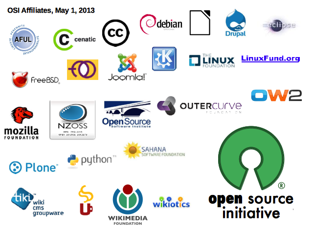 Afiliados a la Open Source Initiative